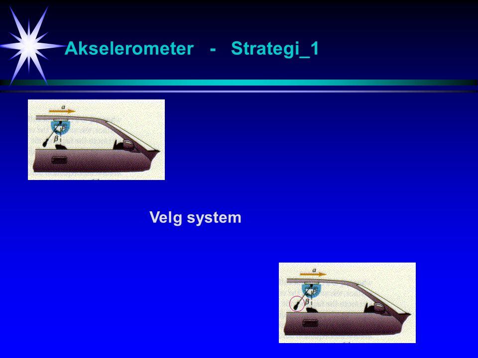 Akselerometer - Strategi_1