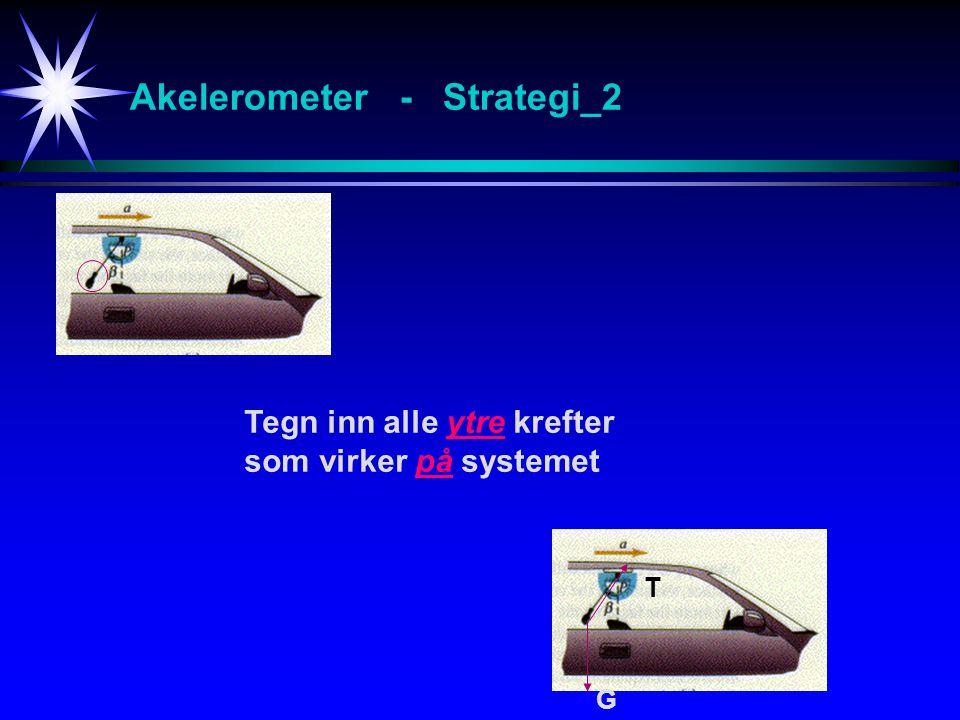Akelerometer - Strategi_2