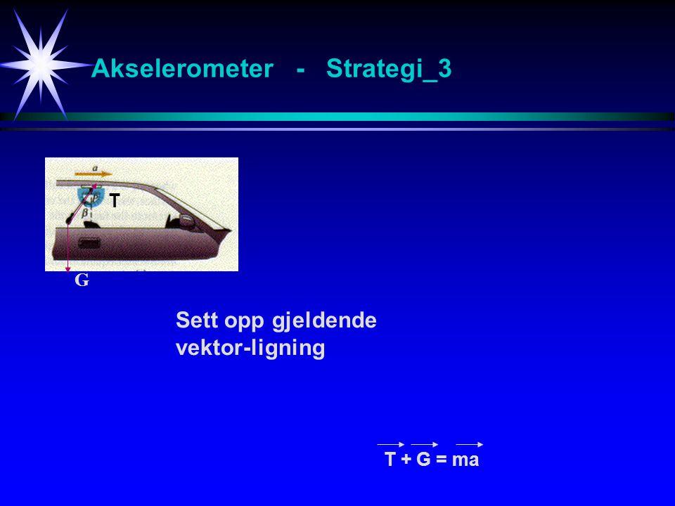 Akselerometer - Strategi_3