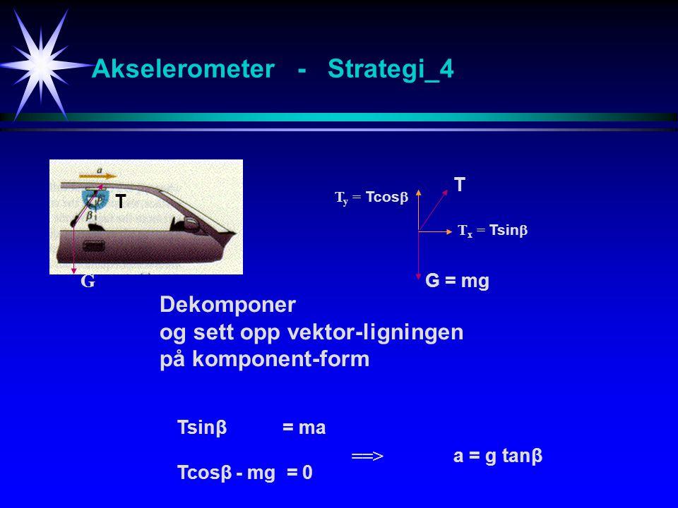 Akselerometer - Strategi_4