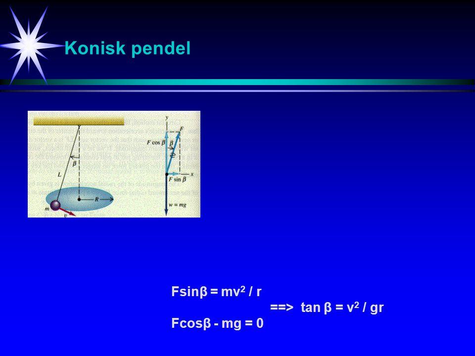 Konisk pendel Fsinβ = mv2 / r Fcosβ - mg = 0 ==> tan β = v2 / gr