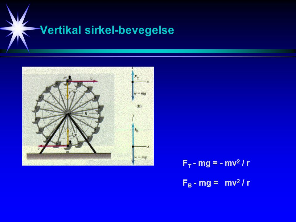 Vertikal sirkel-bevegelse