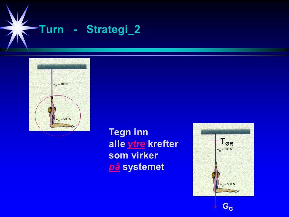 Turn - Strategi_2 Tegn inn alle ytre krefter som virker på systemet
