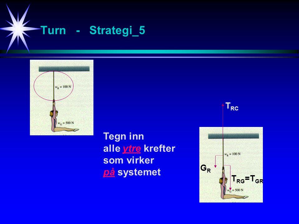 Turn - Strategi_5 Tegn inn alle ytre krefter som virker på systemet
