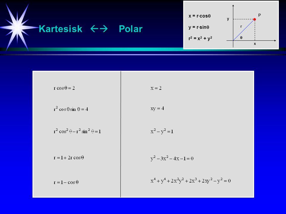 Kartesisk  Polar x = r·cos y = r·sin r2 = x2 + y2 P y r  x