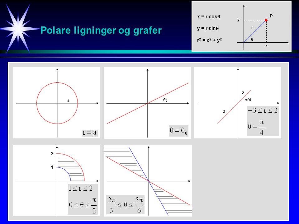 Polare ligninger og grafer