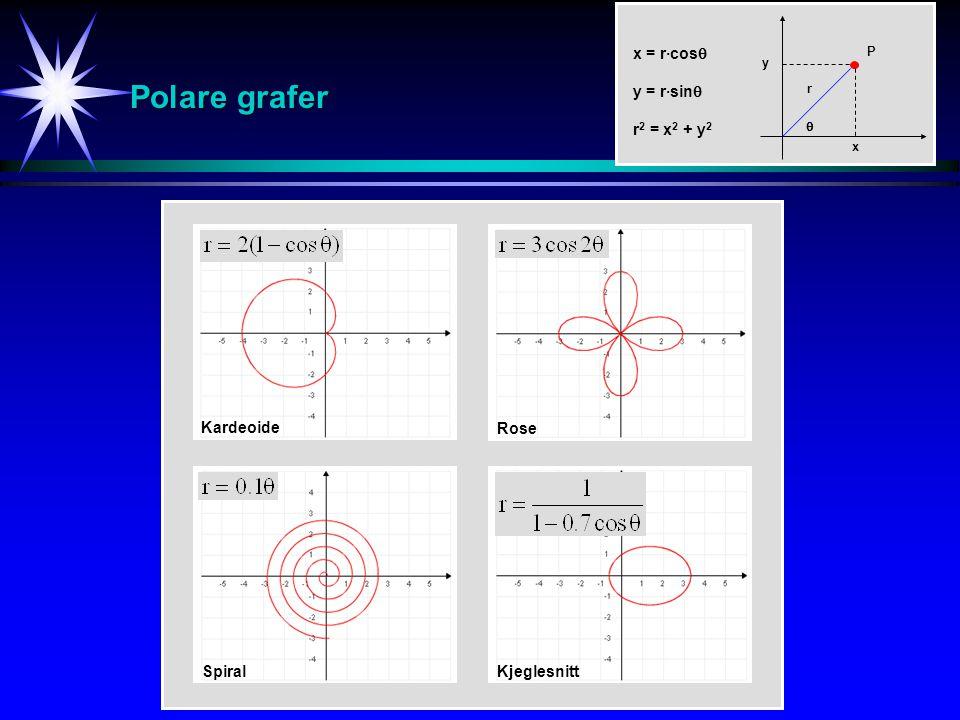 Polare grafer x = r·cos y = r·sin r2 = x2 + y2 Kardeoide Rose Spiral