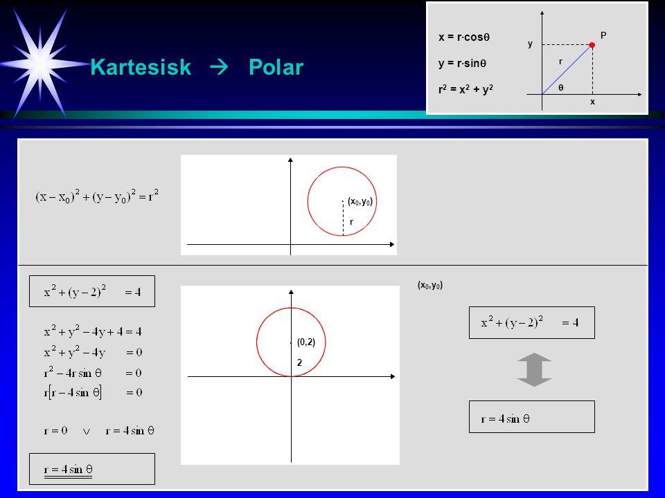 Kartesisk  Polar x = r·cos y = r·sin r2 = x2 + y2 P y r  x ·