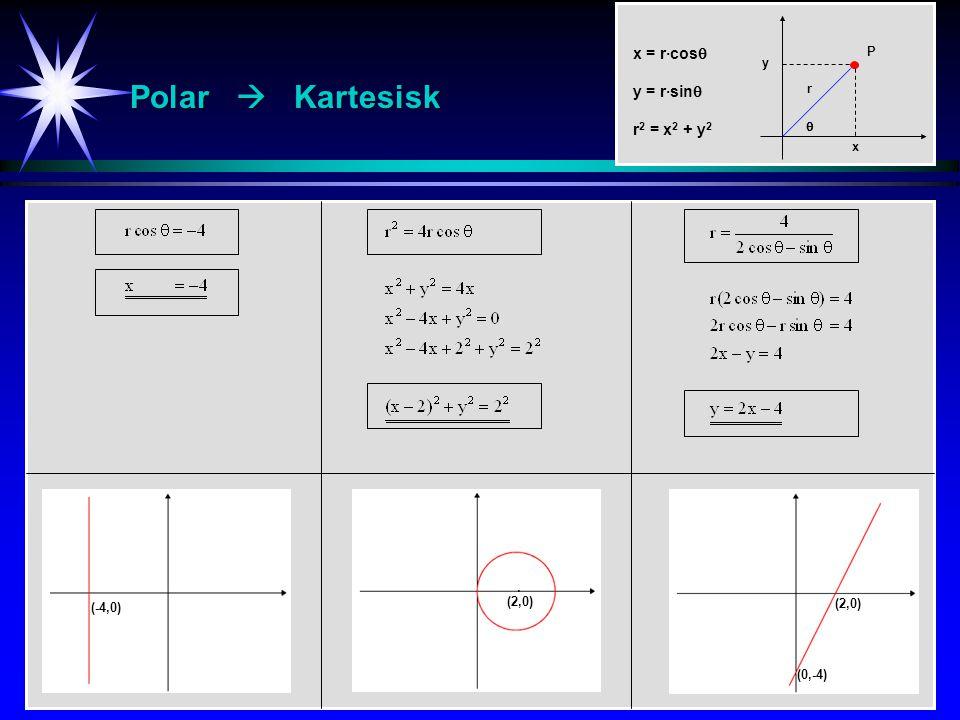 Polar  Kartesisk x = r·cos y = r·sin r2 = x2 + y2 P y r  x · (2,0)