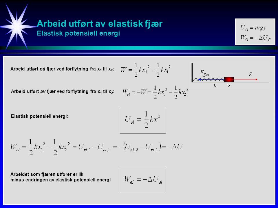Arbeid utført av elastisk fjær Elastisk potensiell energi