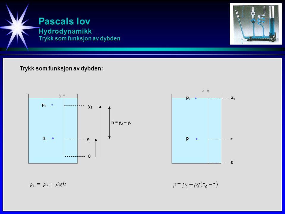 Pascals lov Hydrodynamikk Trykk som funksjon av dybden