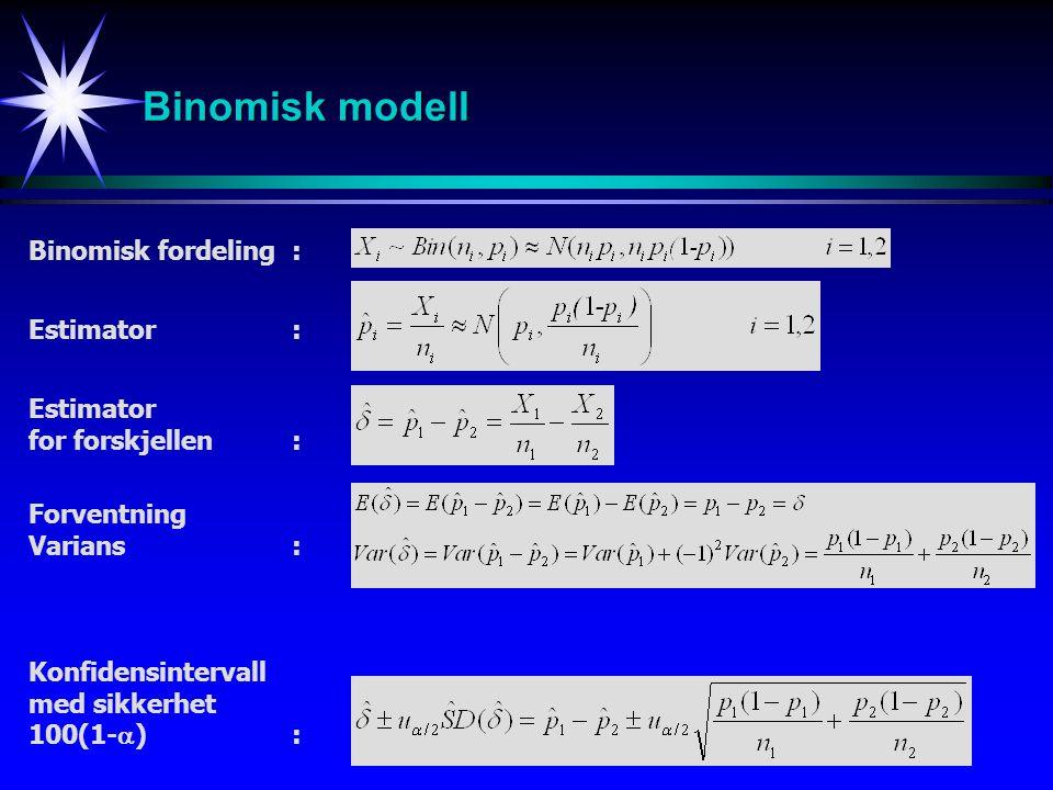 Binomisk modell Binomisk fordeling : Estimator : Estimator