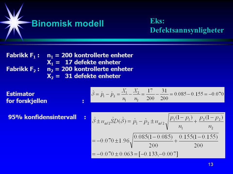 Binomisk modell Eks: Defektsannsynligheter