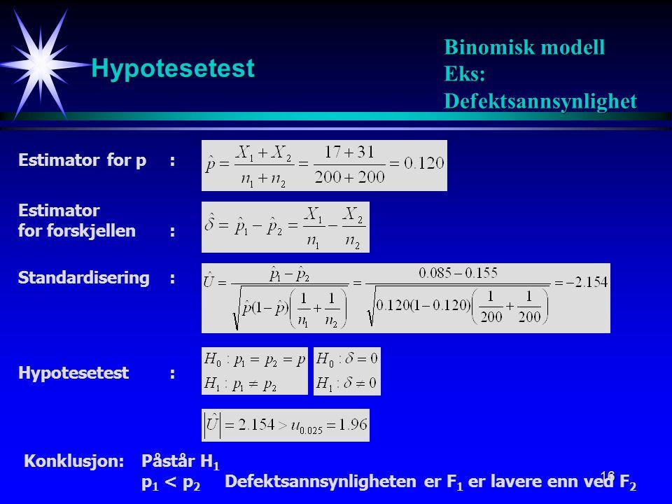 Hypotesetest Binomisk modell Eks: Defektsannsynlighet
