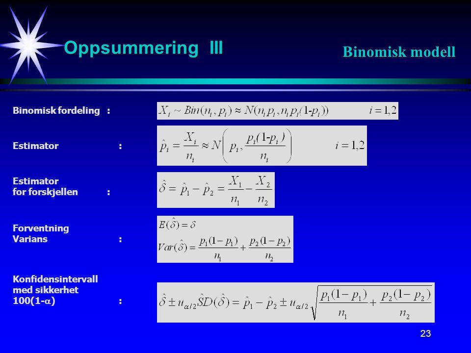 Oppsummering III Binomisk modell Binomisk fordeling : Estimator :