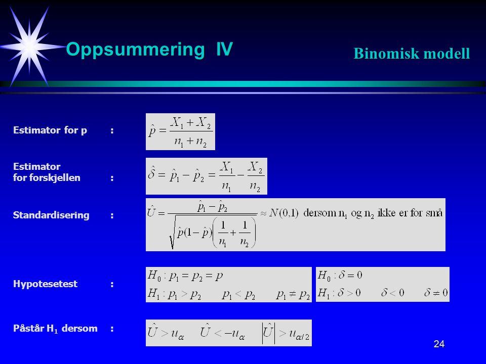 Oppsummering IV Binomisk modell Estimator for p : Estimator