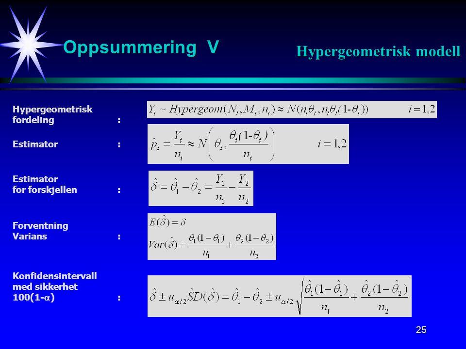 Oppsummering V Hypergeometrisk modell Hypergeometrisk fordeling :
