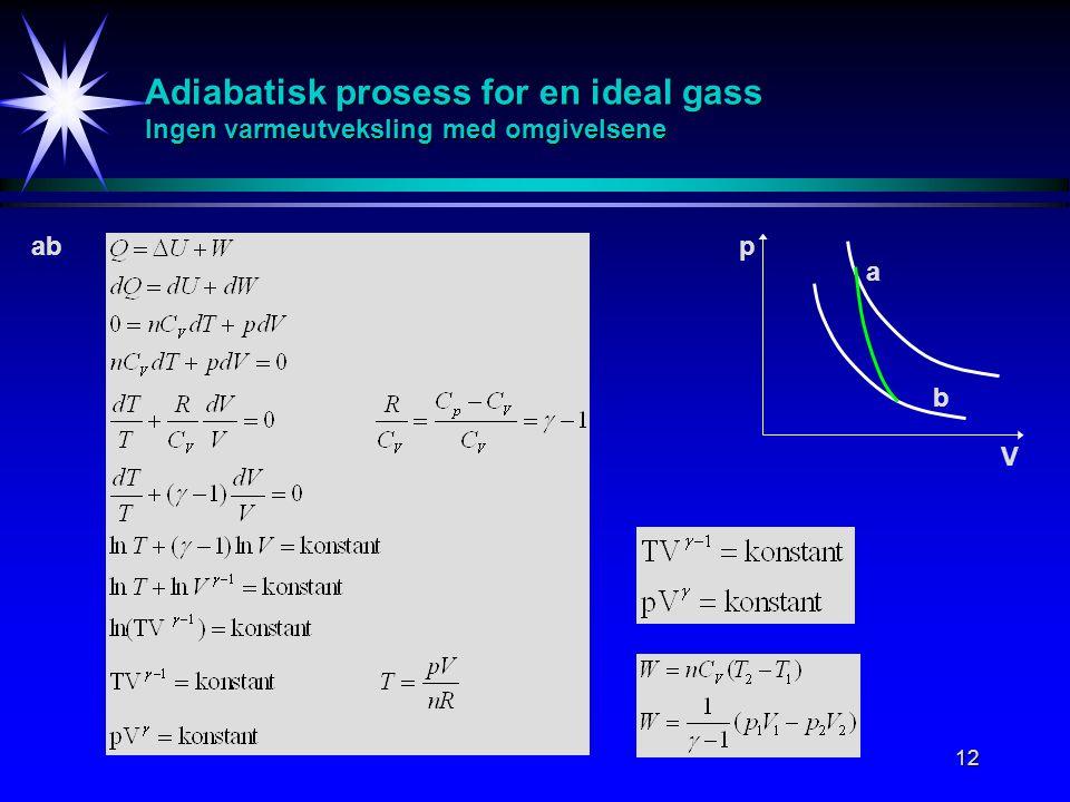 Adiabatisk prosess for en ideal gass Ingen varmeutveksling med omgivelsene