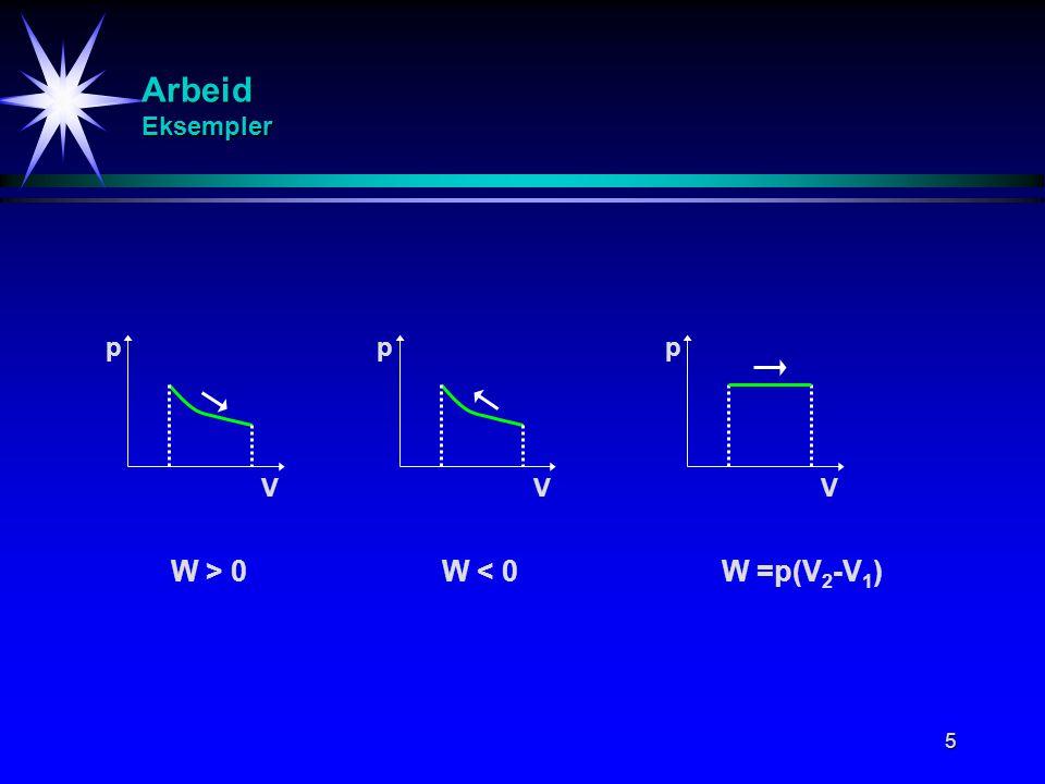 Arbeid Eksempler p p p V V V W > 0 W < 0 W =p(V2-V1)