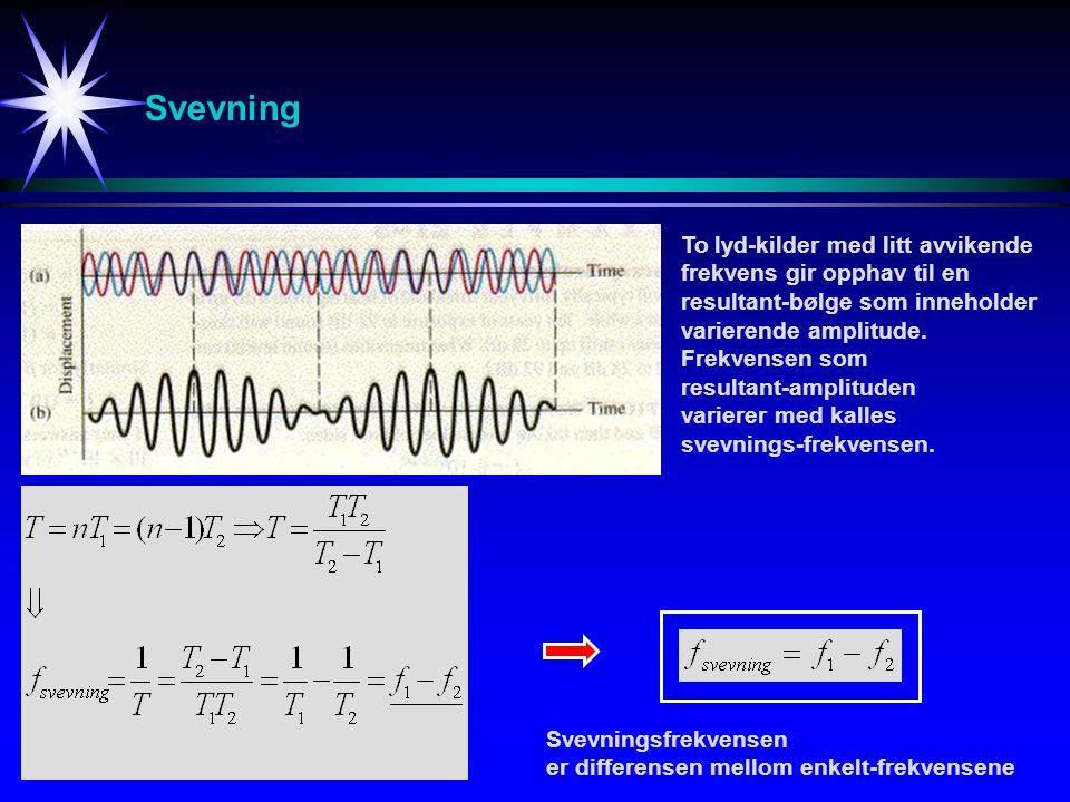 Svevning To lyd-kilder med litt avvikende frekvens gir opphav til en