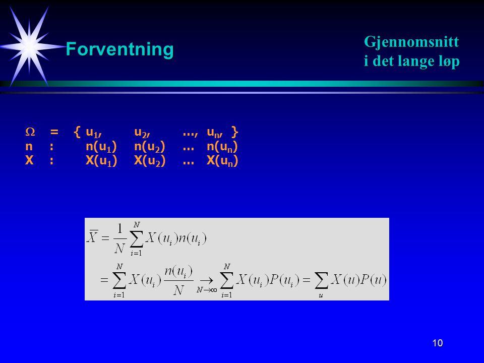 Forventning Gjennomsnitt i det lange løp  = { u1, u2, …, un, }