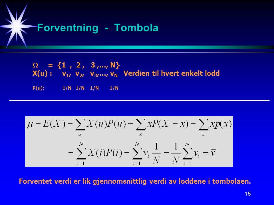 Forventning - Tombola  = {1 , 2 , 3 ,…, N}