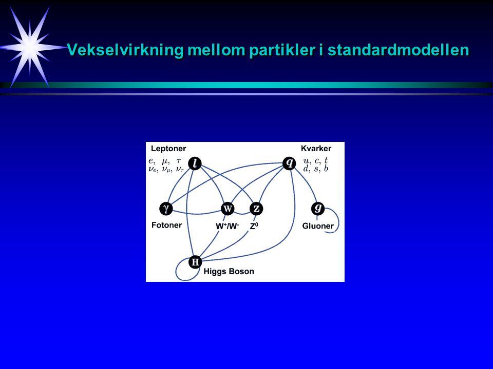 Vekselvirkning mellom partikler i standardmodellen