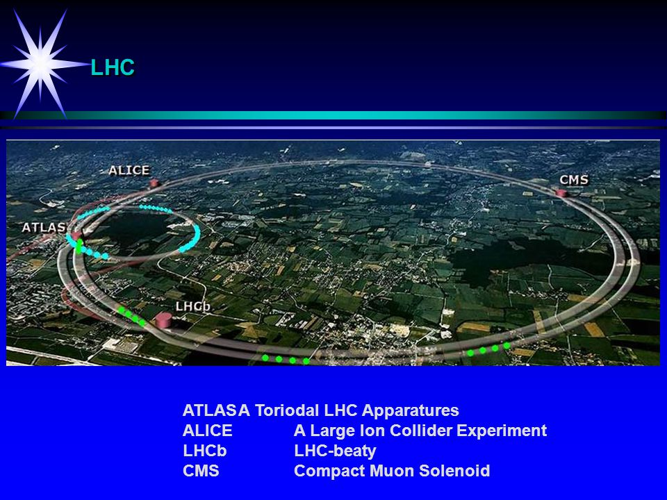 LHC ATLAS A Toriodal LHC Apparatures