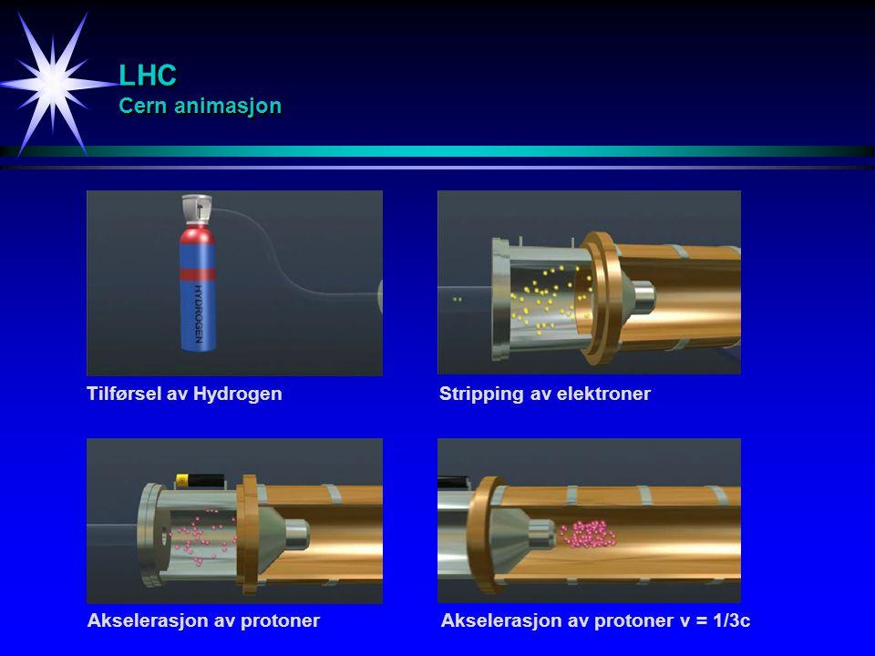 LHC Cern animasjon Tilførsel av Hydrogen Stripping av elektroner