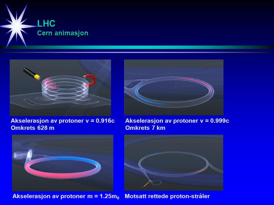 LHC Cern animasjon Akselerasjon av protoner v = 0.916c Omkrets 628 m