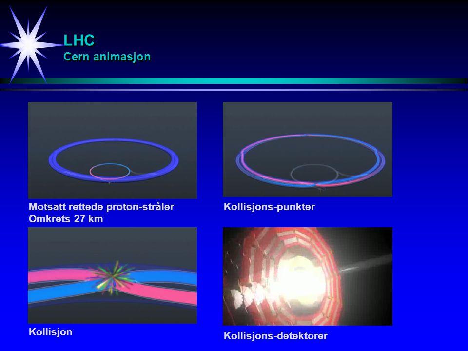LHC Cern animasjon Motsatt rettede proton-stråler Omkrets 27 km