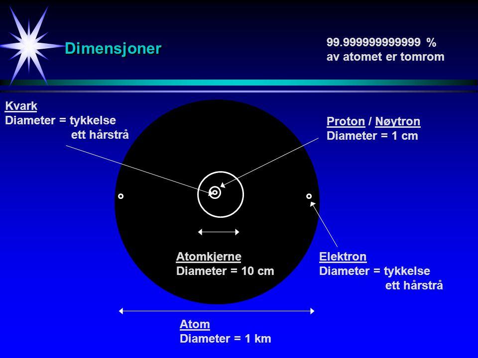 Dimensjoner 99.999999999999 % av atomet er tomrom Kvark