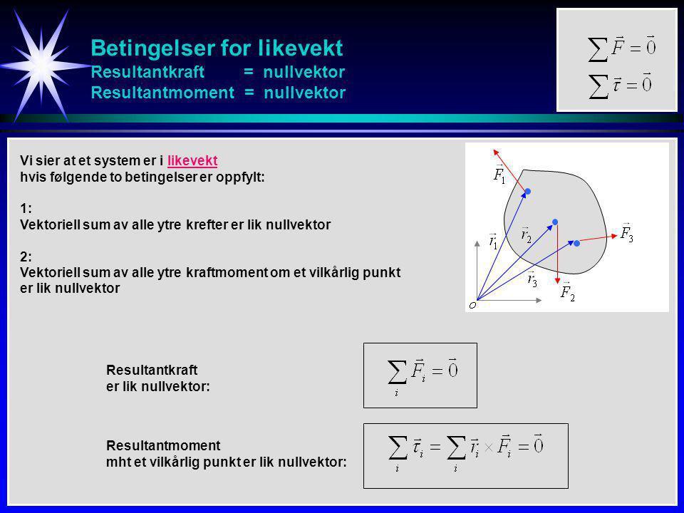 Betingelser for likevekt Resultantkraft = nullvektor Resultantmoment = nullvektor