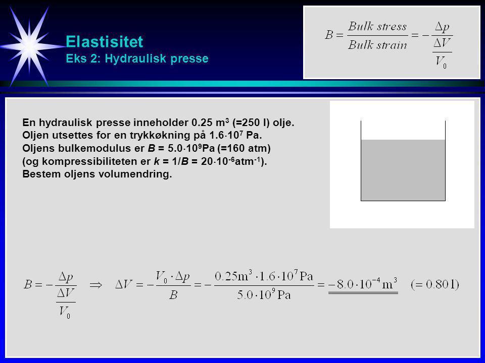 Elastisitet Eks 2: Hydraulisk presse