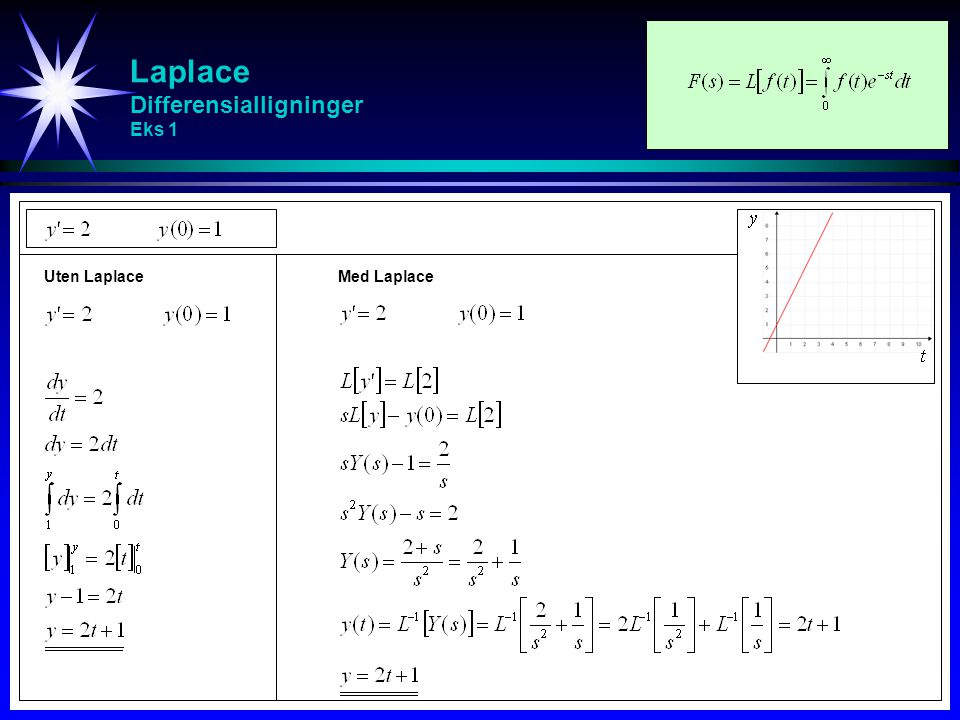 Laplace Differensialligninger Eks 1
