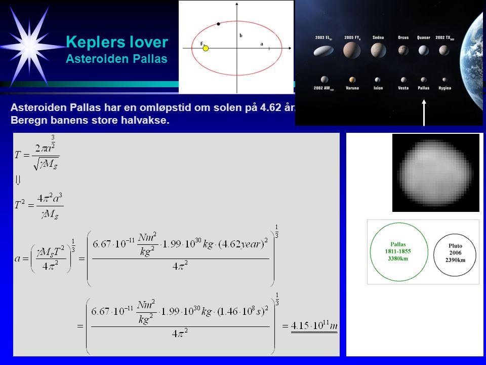 Keplers lover Asteroiden Pallas