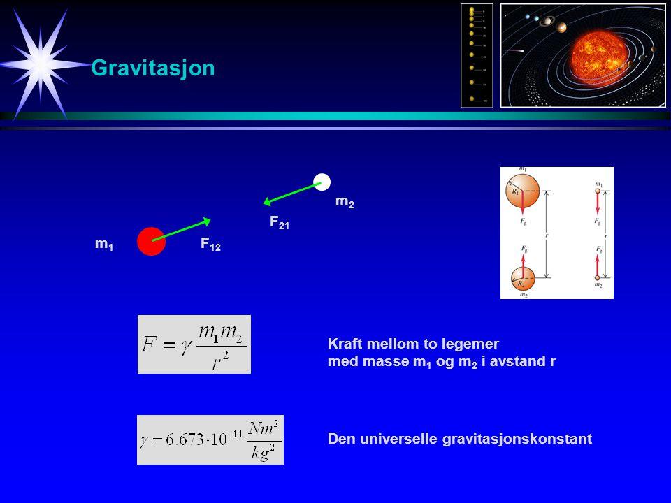Gravitasjon m2 F21 m1 F12 Kraft mellom to legemer