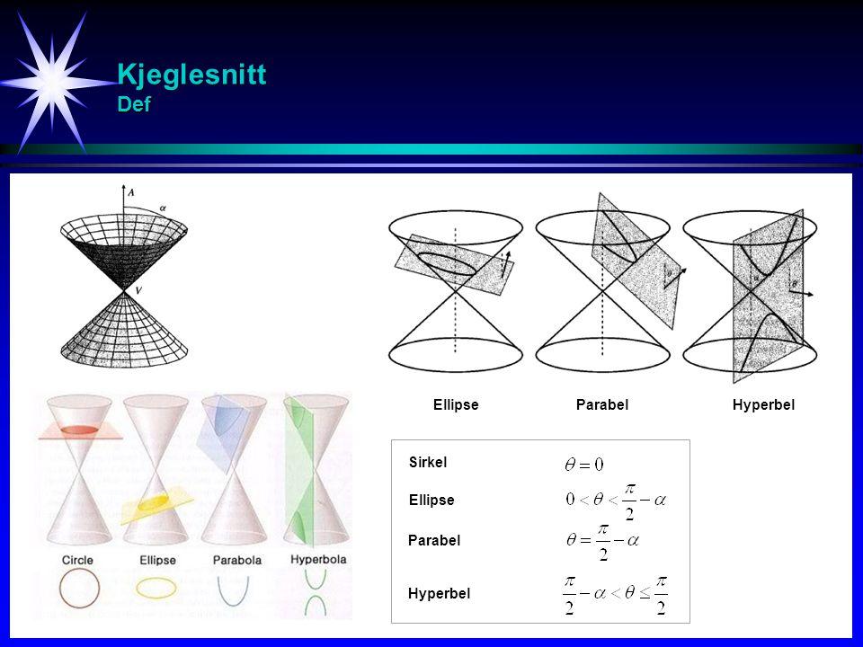 Kjeglesnitt Def Ellipse Parabel Hyperbel Sirkel Ellipse Parabel