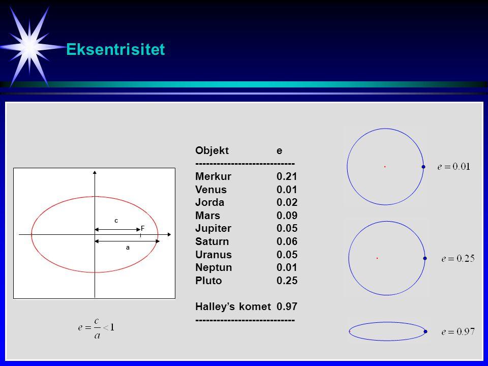 Eksentrisitet Objekt e ---------------------------- Merkur 0.21