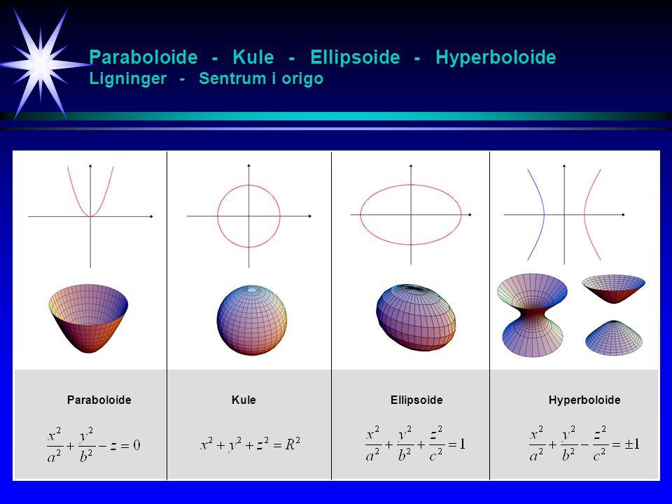 Paraboloide - Kule - Ellipsoide - Hyperboloide Ligninger - Sentrum i origo
