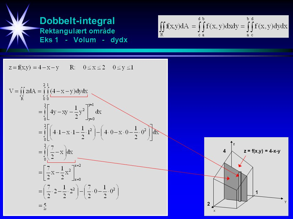 Dobbelt-integral Rektangulært område Eks 1 - Volum - dydx