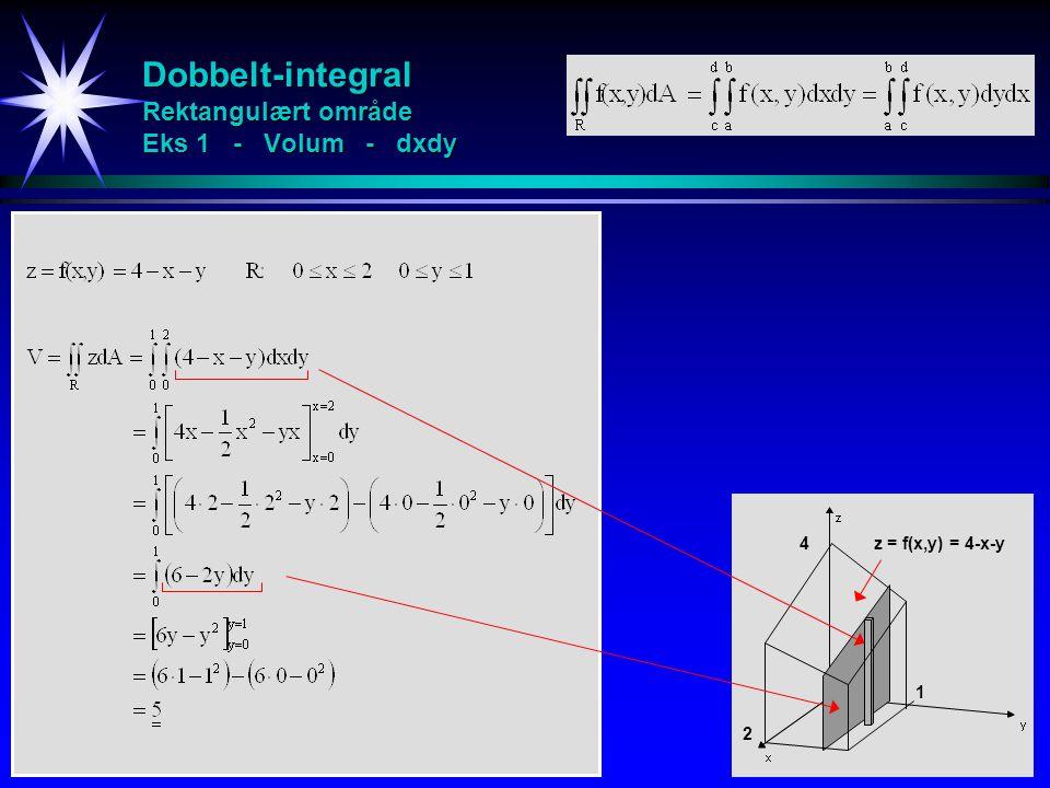 Dobbelt-integral Rektangulært område Eks 1 - Volum - dxdy