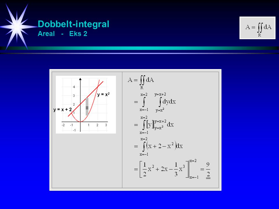 Dobbelt-integral Areal - Eks 2