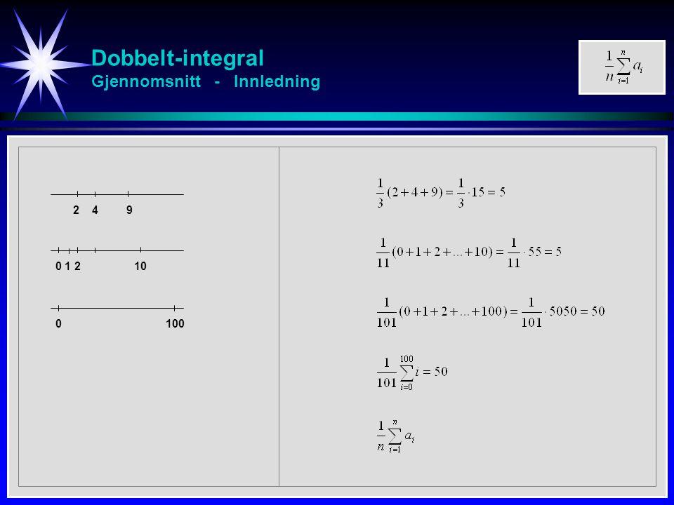 Dobbelt-integral Gjennomsnitt - Innledning