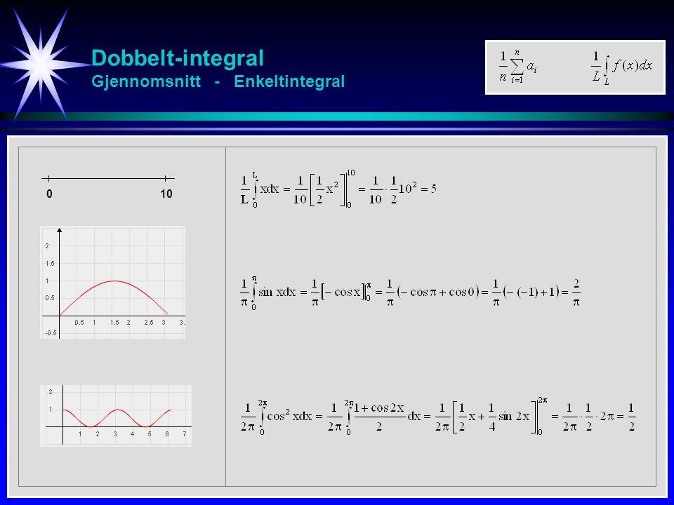 Dobbelt-integral Gjennomsnitt - Enkeltintegral
