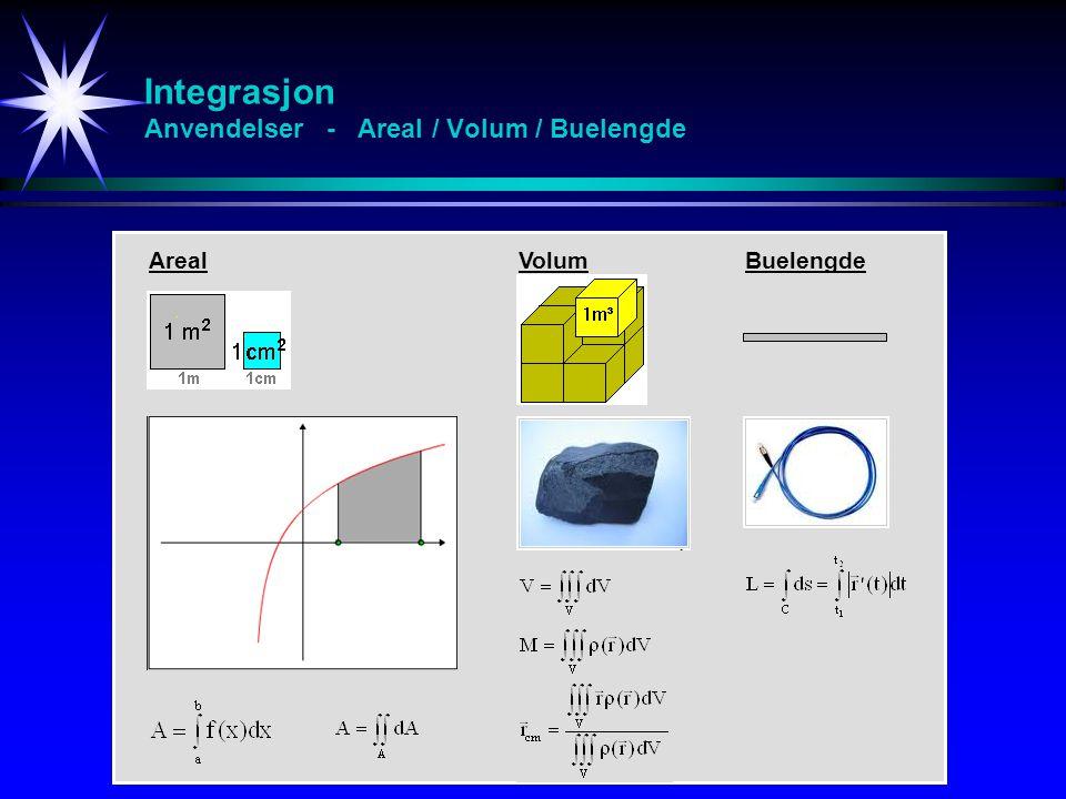 Integrasjon Anvendelser - Areal / Volum / Buelengde