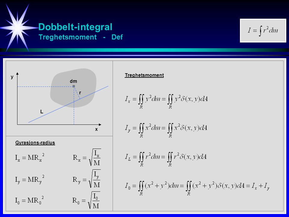 Dobbelt-integral Treghetsmoment - Def