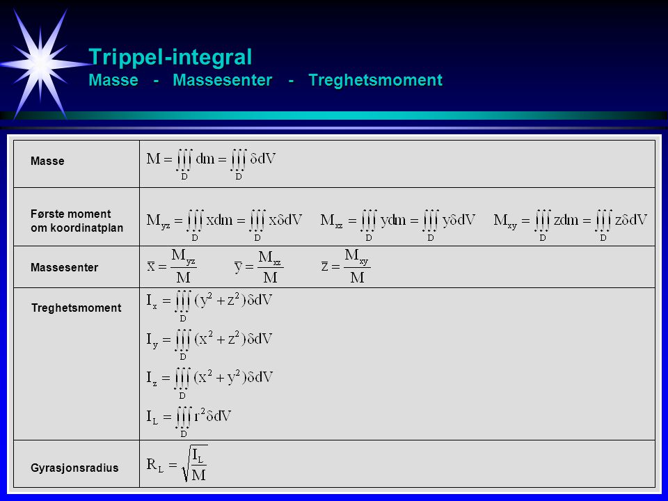 Trippel-integral Masse - Massesenter - Treghetsmoment