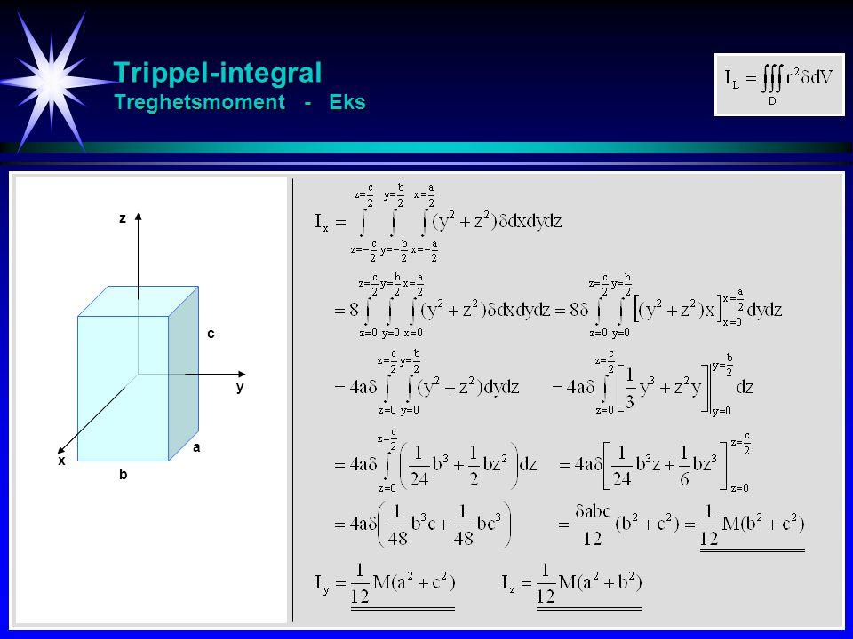 Trippel-integral Treghetsmoment - Eks