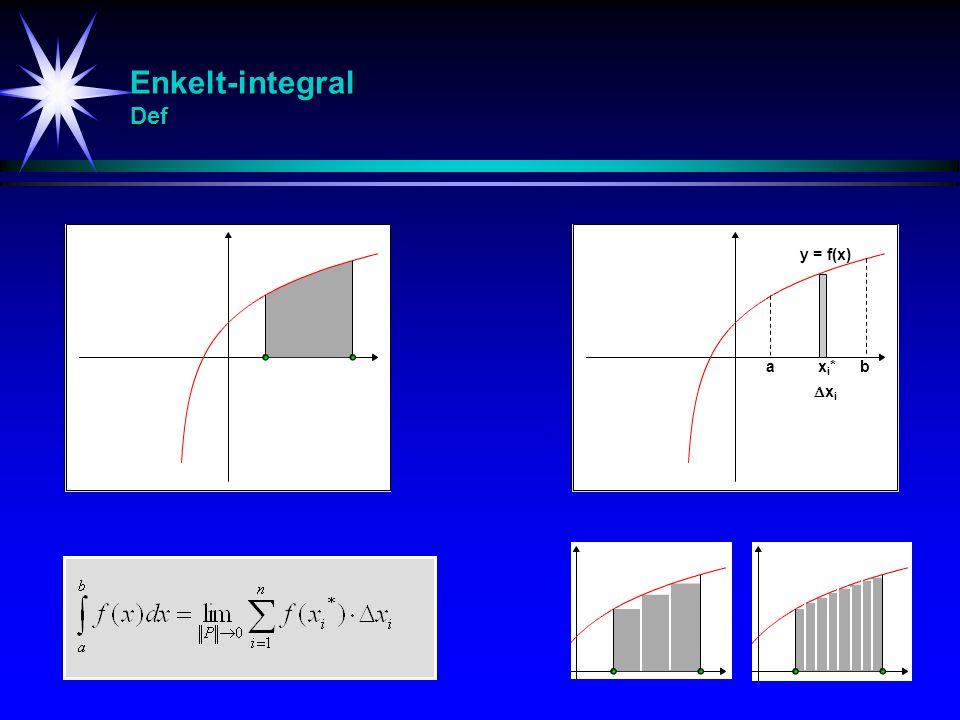 Enkelt-integral Def y = f(x) a xi* b xi